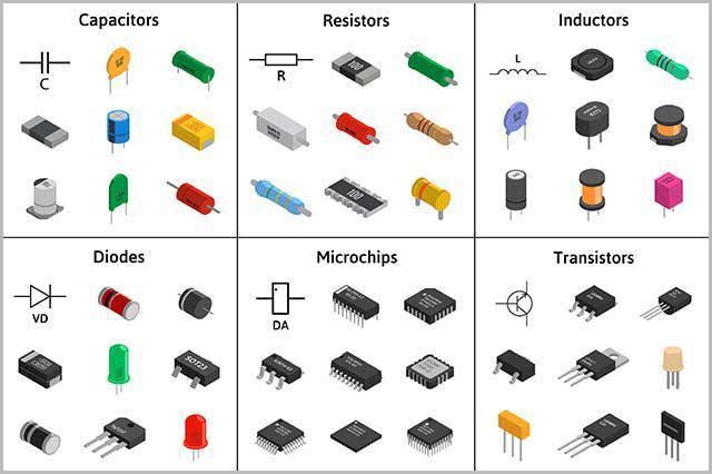 komponentów PCB